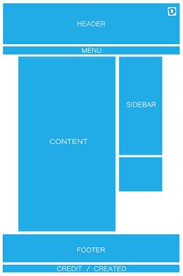 Merancang Model Layout untuk Membuat Website dengan HTML dan CSS