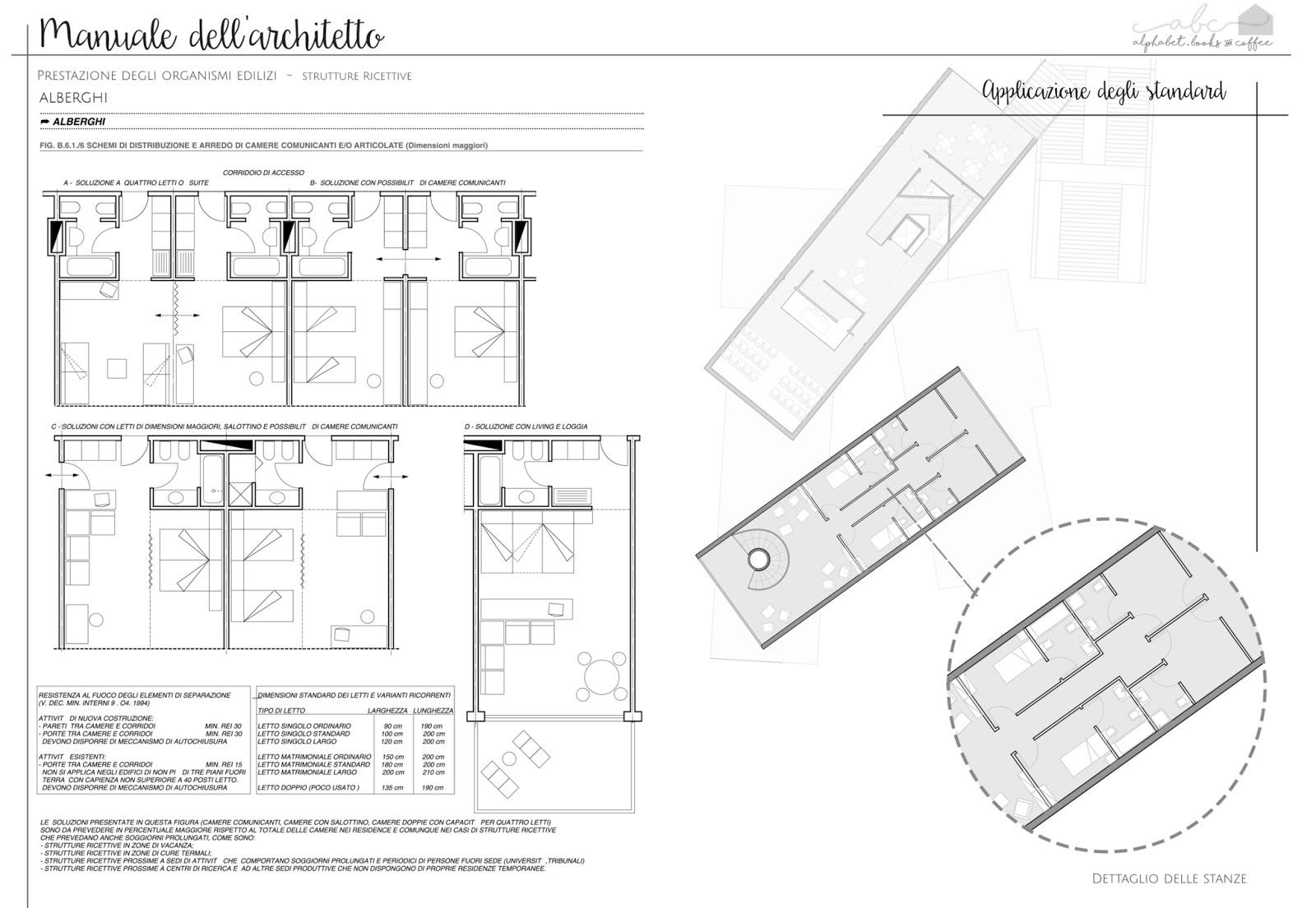 Misure letto matrimoniale italiano design - Misura letto singolo standard ...