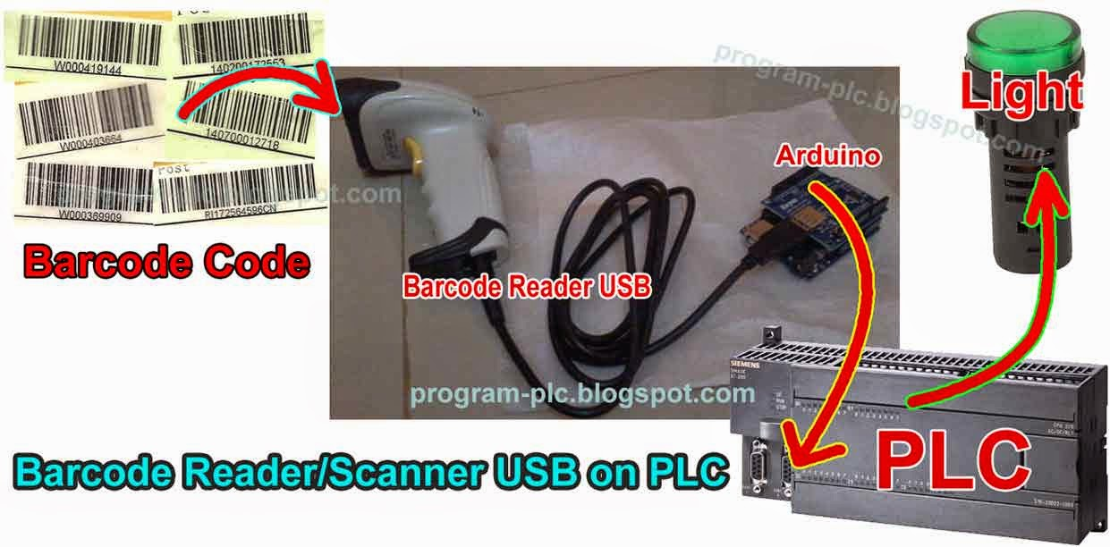 Barcode Reader Scanner USB on PLC for Light Control