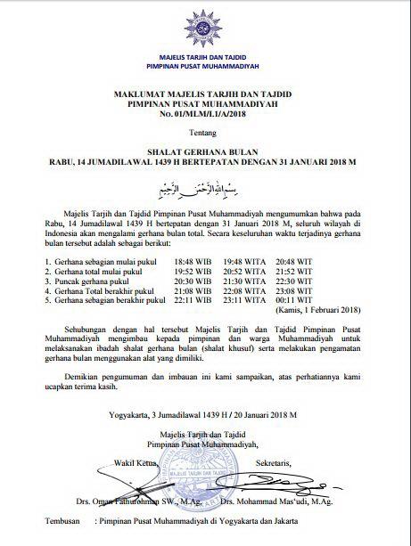 Makluman Majelis Tarjih PP Muhammadiyah tentang Sholat Gerhanan Bulan