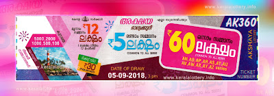 KeralaLottery.info, akshaya today result: 5-9-2018 Akshaya lottery ak-360, kerala lottery result 05-09-2018, akshaya lottery results, kerala lottery result today akshaya, akshaya lottery result, kerala lottery result akshaya today, kerala lottery akshaya today result, akshaya kerala lottery result, akshaya lottery ak.360 results 5-9-2018, akshaya lottery ak 360, live akshaya lottery ak-360, akshaya lottery, kerala lottery today result akshaya, akshaya lottery (ak-360) 05/09/2018, today akshaya lottery result, akshaya lottery today result, akshaya lottery results today, today kerala lottery result akshaya, kerala lottery results today akshaya 5 9 18, akshaya lottery today, today lottery result akshaya 5-9-18, akshaya lottery result today 5.9.2018, kerala lottery result live, kerala lottery bumper result, kerala lottery result yesterday, kerala lottery result today, kerala online lottery results, kerala lottery draw, kerala lottery results, kerala state lottery today, kerala lottare, kerala lottery result, lottery today, kerala lottery today draw result, kerala lottery online purchase, kerala lottery, kl result,  yesterday lottery results, lotteries results, keralalotteries, kerala lottery, keralalotteryresult, kerala lottery result, kerala lottery result live, kerala lottery today, kerala lottery result today, kerala lottery results today, today kerala lottery result, kerala lottery ticket pictures, kerala samsthana bhagyakuri