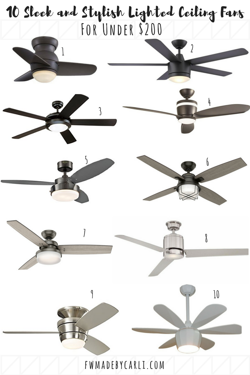 Sleek and stylish ceiling fans
