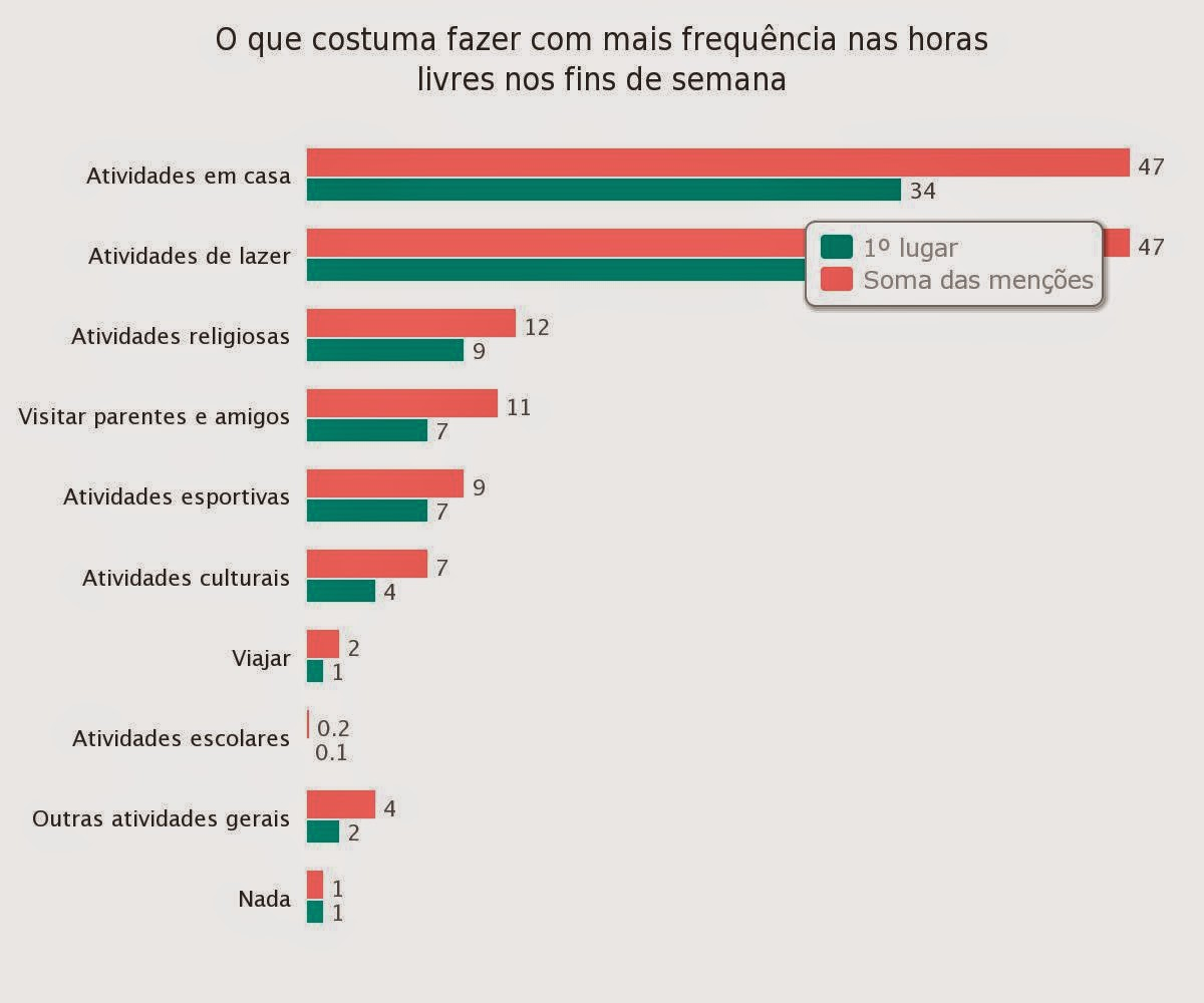 Teatro nunca será popular no Brasil. Popular é o Corinthians ... d825ccbe1a4