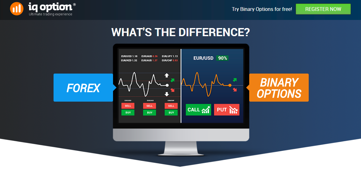 Binary option iforex