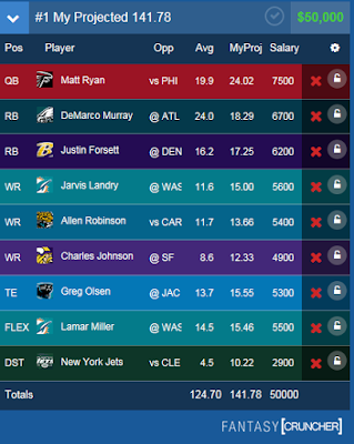 FantasyCruncher.com DFS Lineup Optimizer
