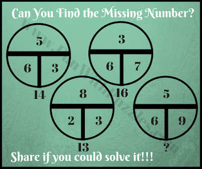 Easy math circle puzzle question