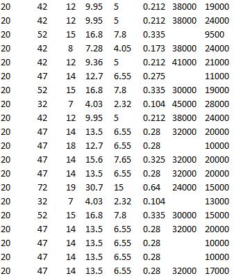 SKF E2.6204-2RSH, SKF 6304-Z, SKF 61804, SKF 6004, SKF 6204, SKF 62204-2RS1, SKF 6204 ETN9, SKF 6204-Z, SKF 6404