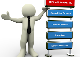 Affiliate Marketing Resources