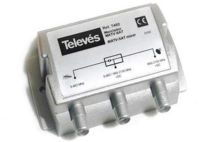 ¿Qué es y para qué sirve un Mezclador en una instalación de Televisión? | Elementos de Telecomunicaciones