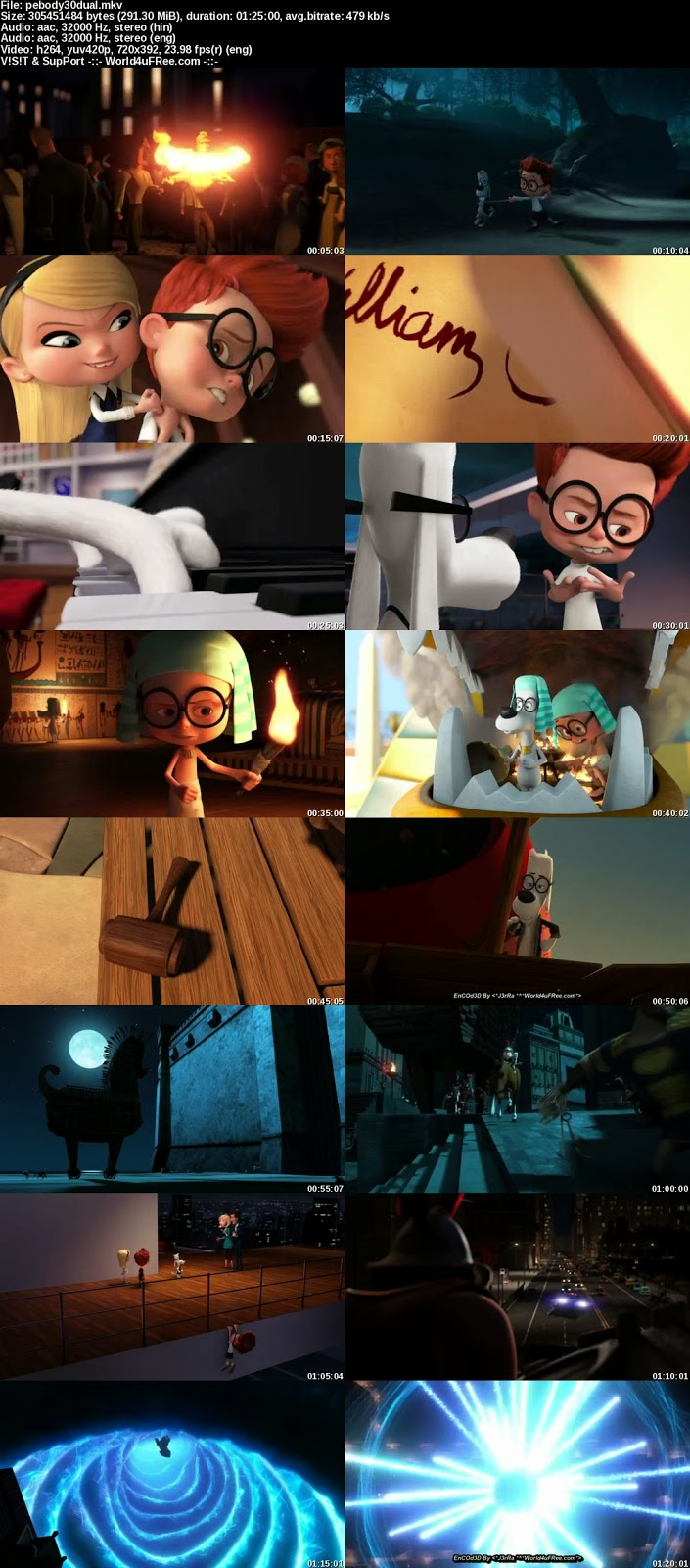 Mr peabody and sherman full movie download in hindi 300mb | Mr