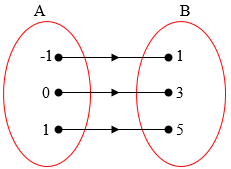 Pembahasan Matematika UNBK SMP 2019