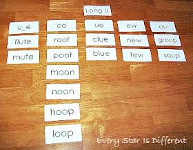 Phonograms:  Letter U Sorting Activity