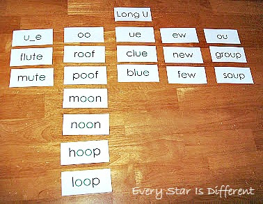 Phonograms:  Letter U Sorting Activity