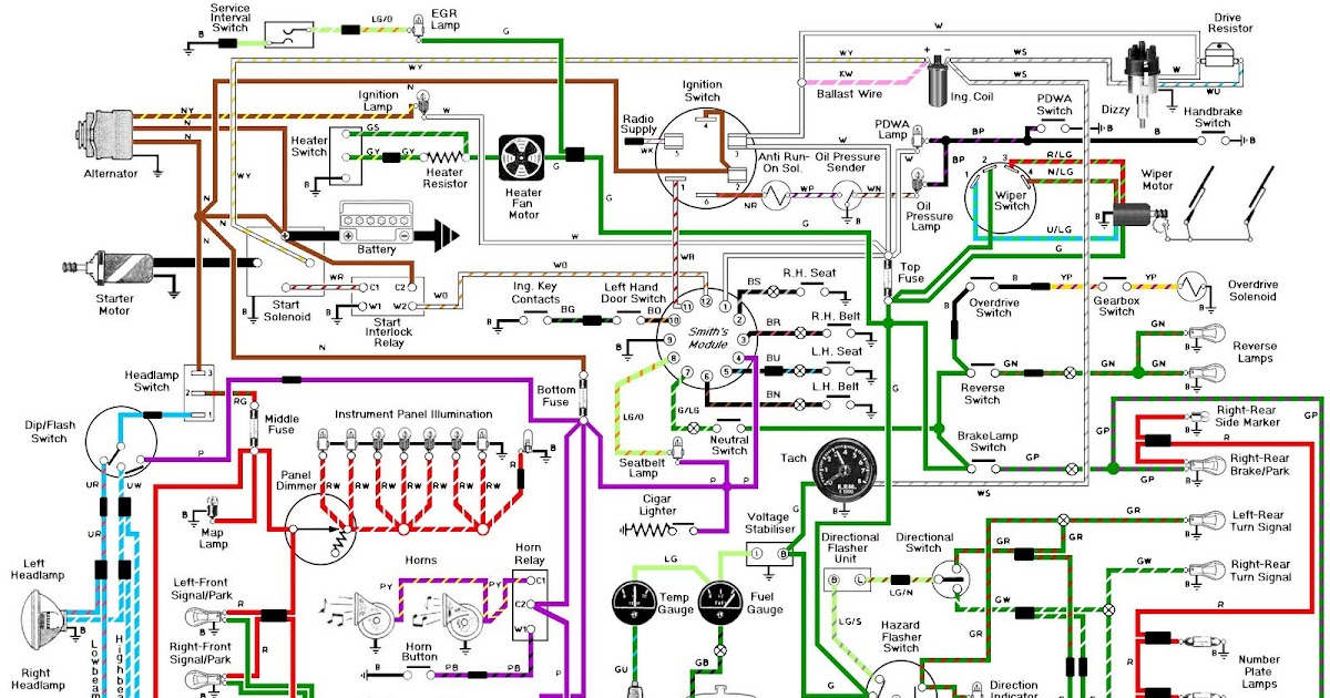 Free Auto Wiring Diagram: 1975 Triumph Spitfire Wiring Diagram