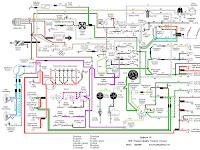 1975 Chevrolet Wiring Diagram