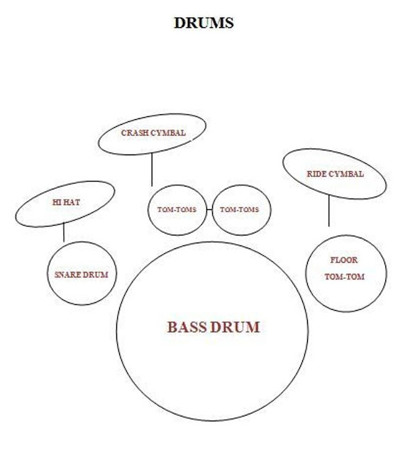Drum Lessons = Clases de Bateria