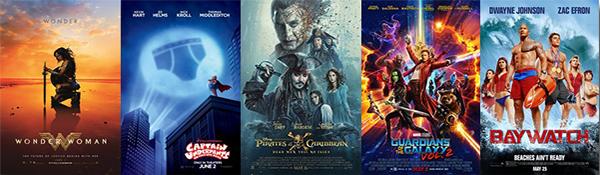 Box office: 2017.06.05 Wonder Woman
