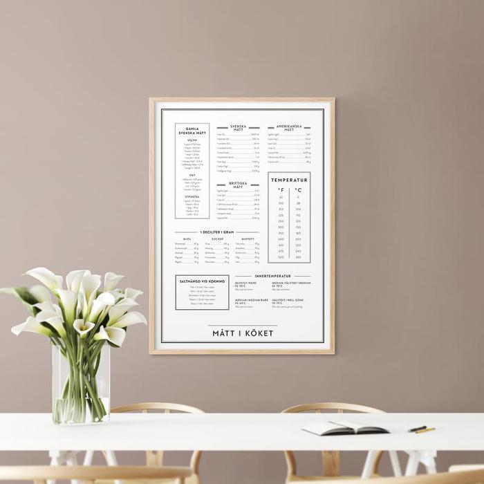 mått i köket, tavla, tavlor, annelies design, webbutik, kök, kunskapstavlan, köket, tavla, tavlor, posters,
