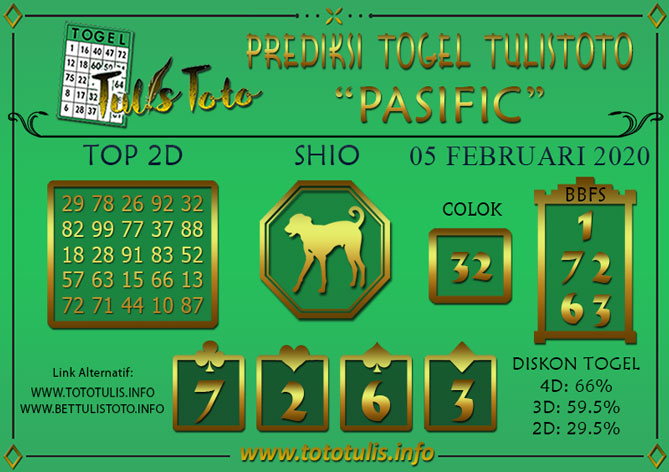 Prediksi Togel PASIFIC TULISTOTO 05 FEBRUARI 2020
