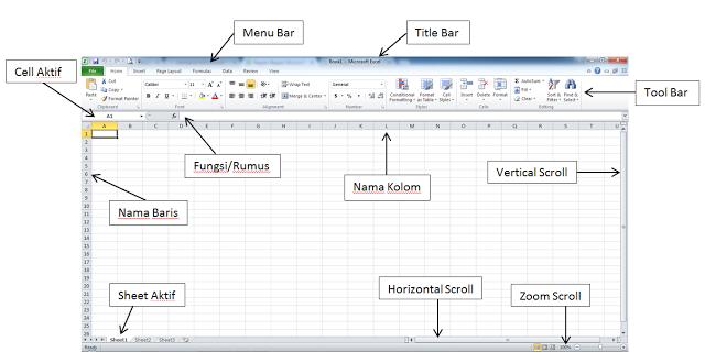 Mengenal Bagian-Bagian Microsoft Office Excel