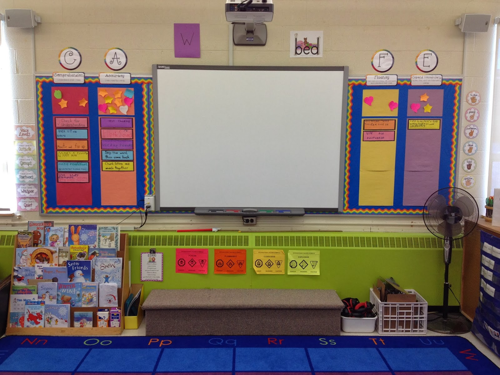 Classroom Ideas Year 2 ~ My classroom mrs beattie s