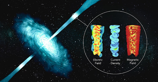 tangled magnetic fields power cosmic particle accelerators