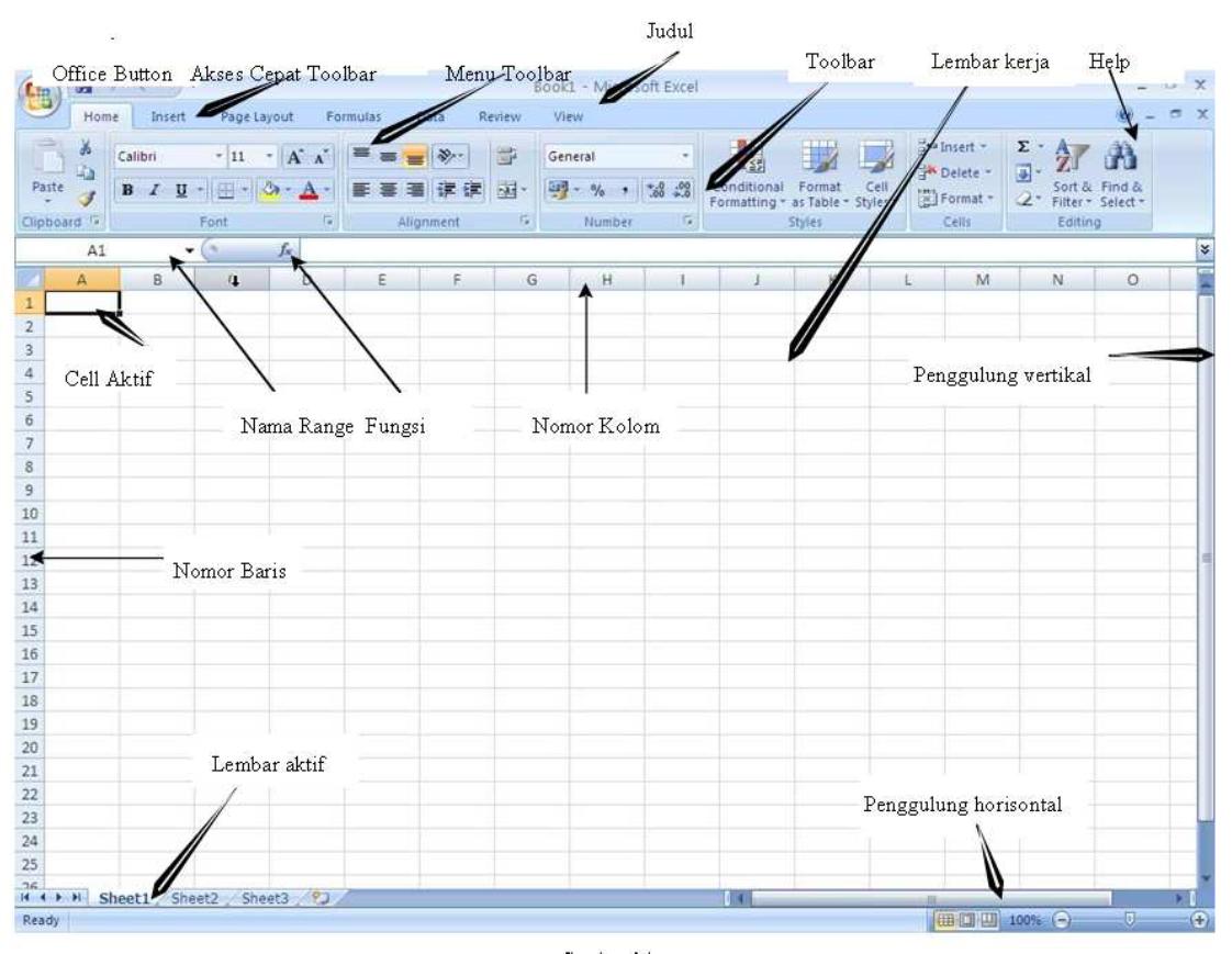 Fungsi Menu Bar Ms Excel