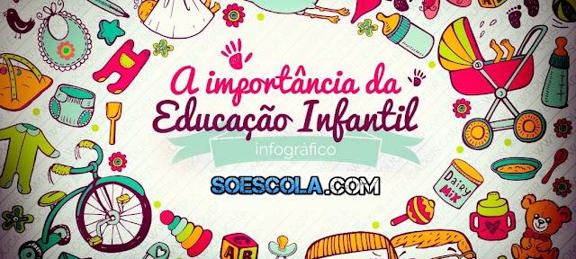 A IMPORTÂNCIA DA EDUCAÇÃO INFANTIL