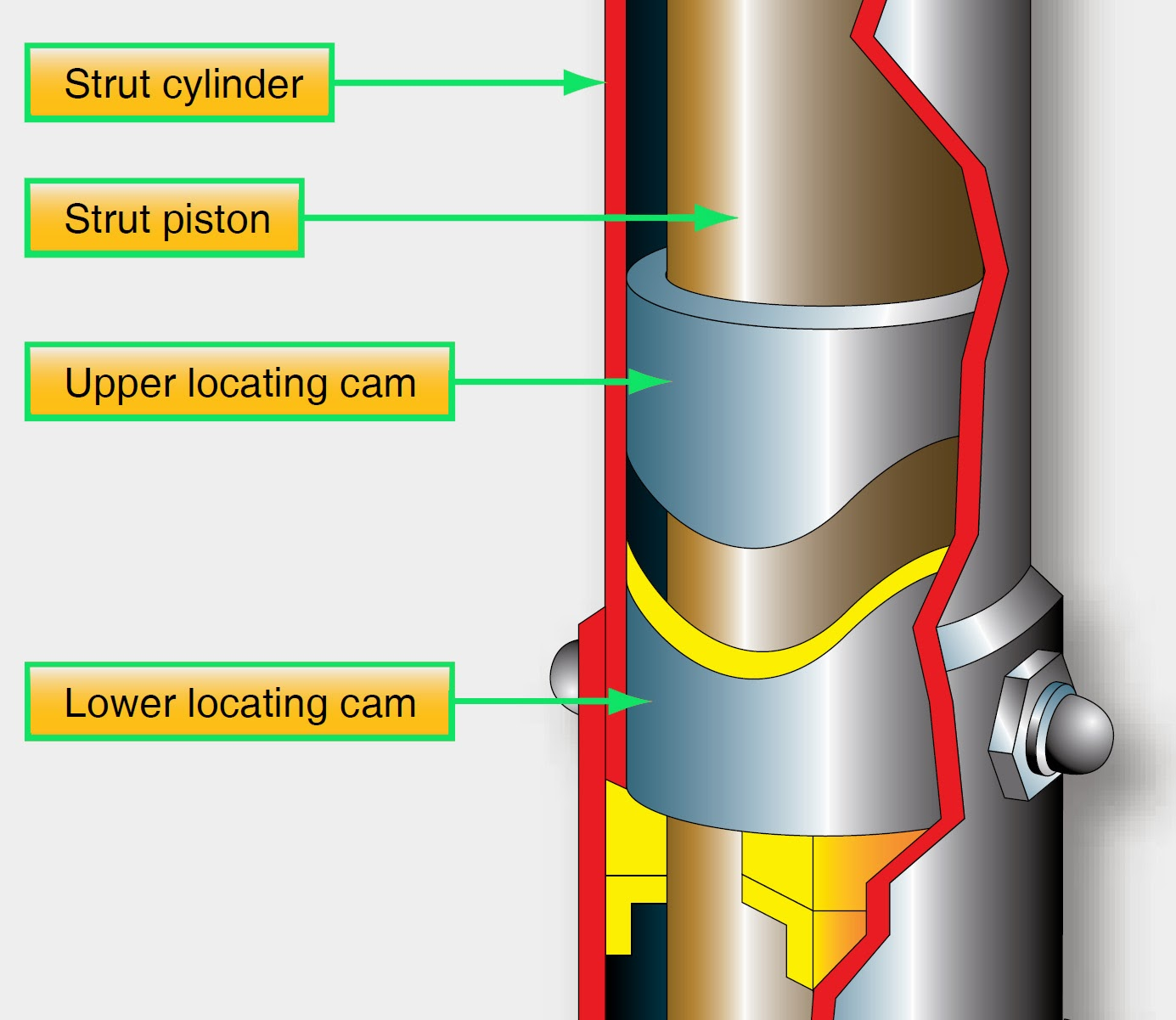 Aircraft Landing Gear System Safety Devices   Aircraft Systems