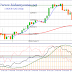 الذهب : مناطق الشراء الآمنة و مخاوف إنفجار فقاعة الأسهم الأمريكية والأوروبية