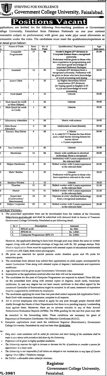 Non Teaching Jobs in GC University Faisalabad