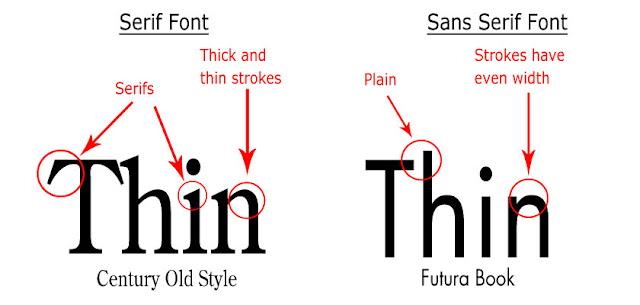 Serif_Font Vs Sans_Serif_Font