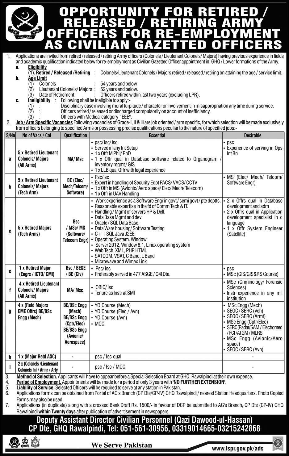 Jobs in Pakistan Army As Civilian Gazetted Officer May 2018