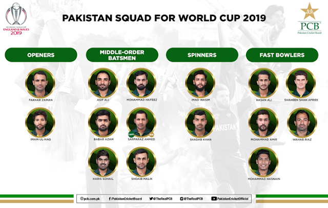 WORLD CUP के लिए PAKISTAN की TEAM का ऐलान, पढ़िए कौन भिड़ेगा भारत से