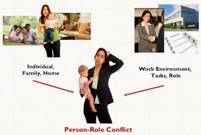 Pengertian, Jenis dan Penyebab Konflik Peran