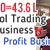Make Petrol ⛽️ Trading Business | High Profit Trading Business | Business Tips Tamil | Petroleum | The Money 4 U | Small Business Ideas