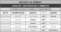LOTECA 711 - HISTÓRICO JOGO 06
