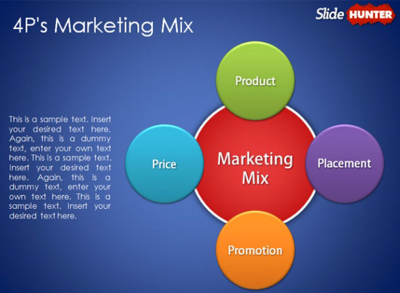 4Ps Marketing Mix