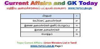TNPSC Current Affairs september 2017 pdf