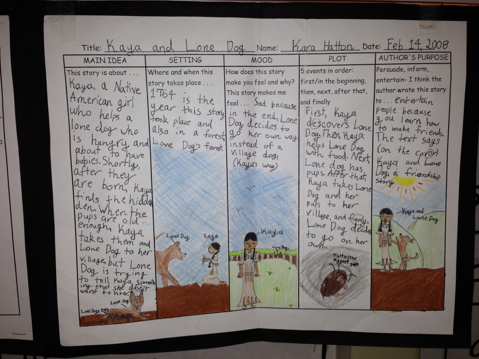 Check Out These Three Winter Book Report Samples From Previous Years!