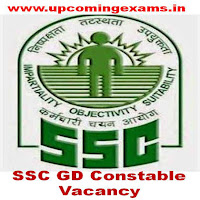 SSC GD Constable Recruitment 2019