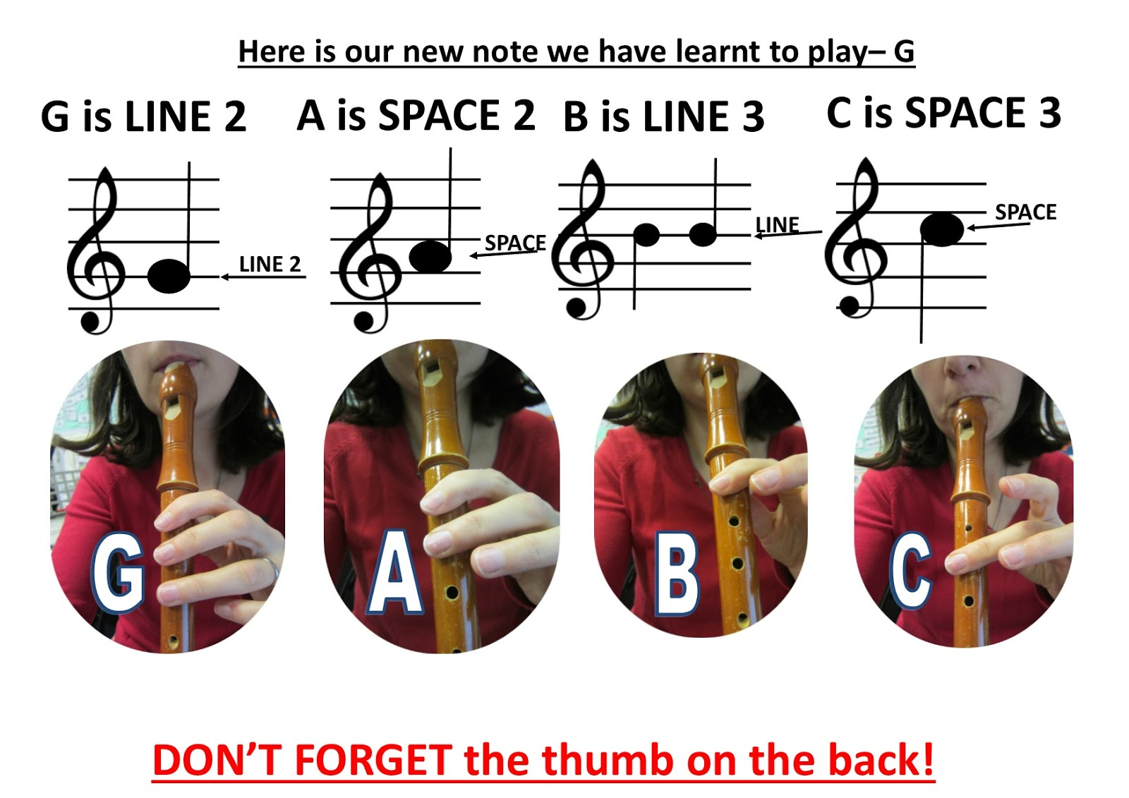 Year 3 Recorders Lesson 6 Introducing G AND Quavers And Dotted Notes