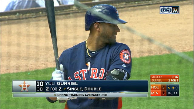 Gurriel, quien se encuentra en su primera temporada completa con los Astros, batea .469 (32-15) con tres dobles, un jonrón y cinco carreras impulsadas en sus últimos nueve partidos