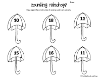 Counting raindrops worksheet