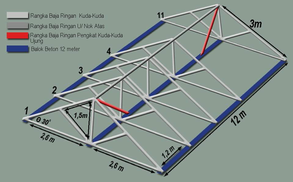 harga atap baja ringan zinc cv.nasty truss: specialist rangka bekasi ...