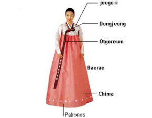 Korean Addicted About Korean Fashion Knowing About Hanbok
