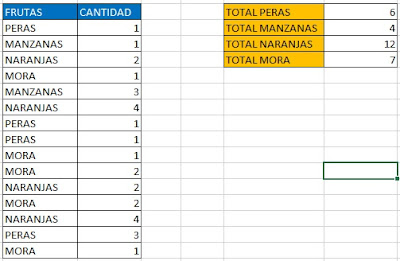 SUMAR.SI.CONJUNTO Microsoft Excel