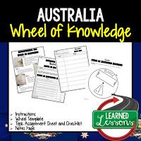 Australia Activity, World Geography Activity, World Geography Interactive Notebook, World Geography Wheel of Knowledge (Interactive Notebook)
