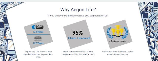 Aegon Life iTerm plan.