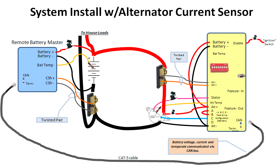 vsr alternator regulator rh arduinoalternatorregulator blogspot com